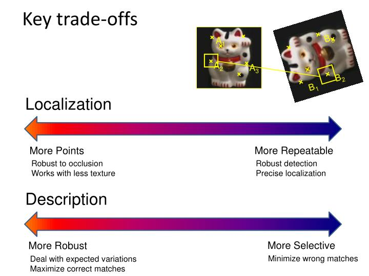 Key trade-offs