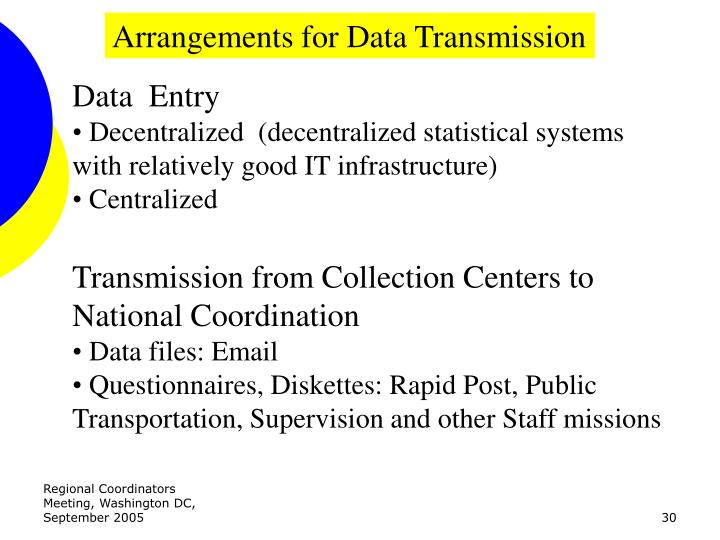 Arrangements for Data Transmission