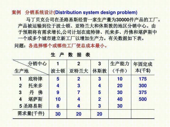 案例   分销系统设计