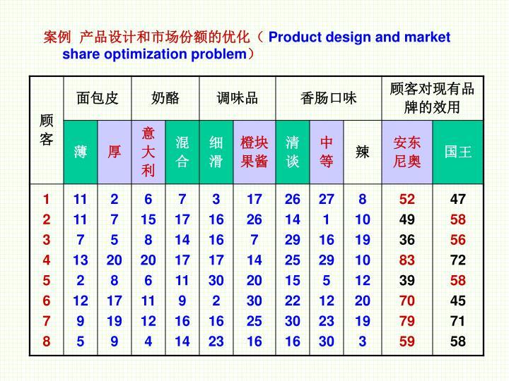 案例  产品设计和市场份额的优化(