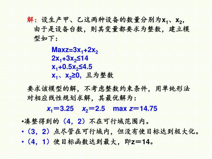 Maxz=3x