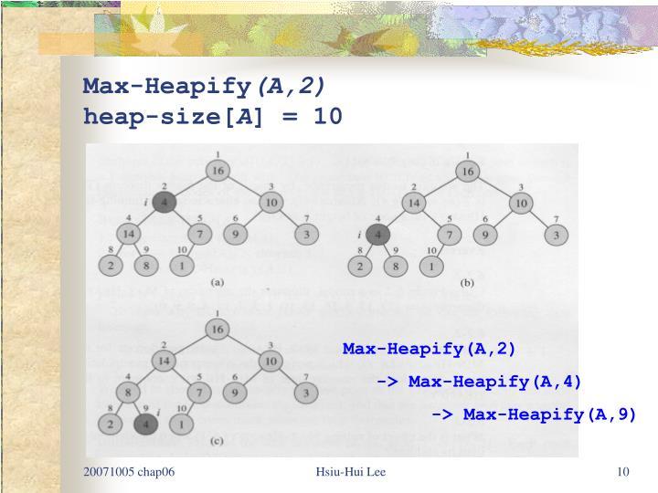 Max-Heapify