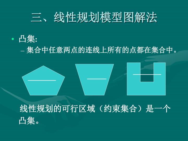 三、线性规划模型图解法