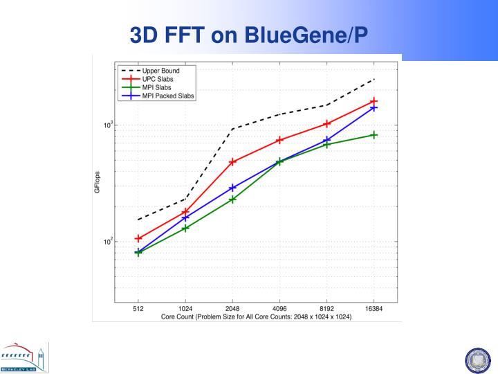 3D FFT on BlueGene/P
