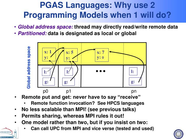 PGAS Languages: Why use 2 Programming Models when 1 will do?