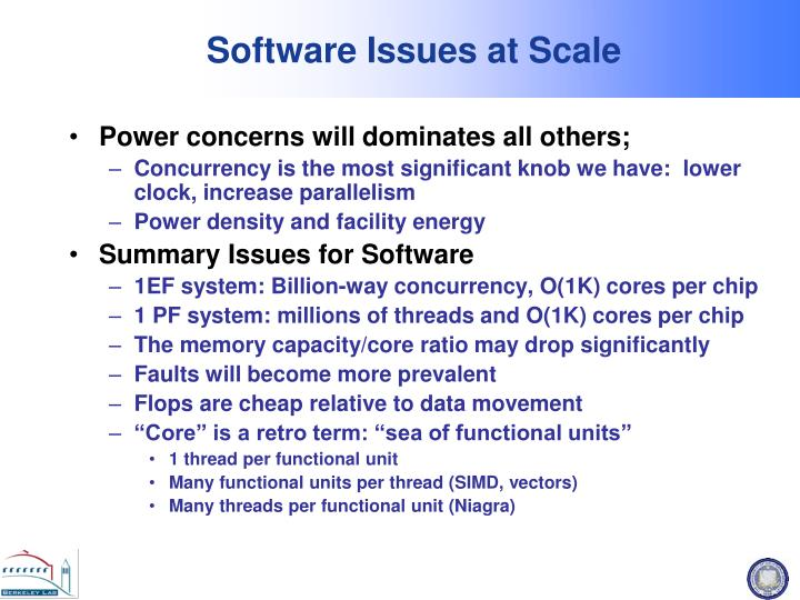 Software Issues at Scale