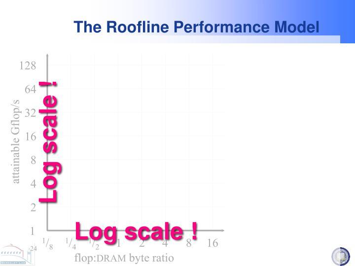 Log scale !