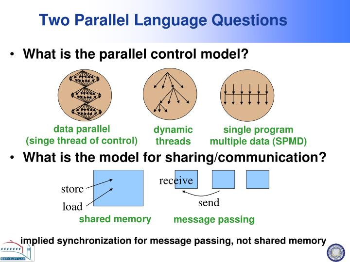 Two Parallel Language Questions