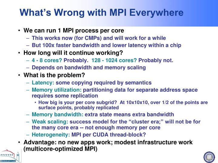 What's Wrong with MPI Everywhere