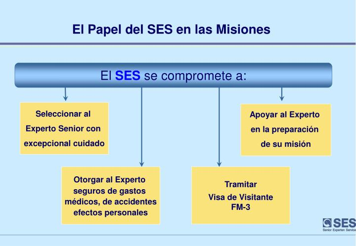El Papel del SES en las Misiones