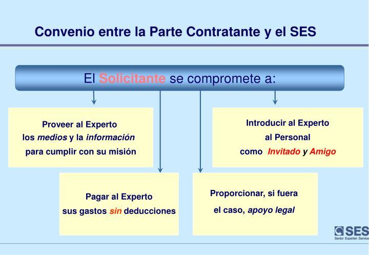 Convenio entre la Parte Contratante y el SES