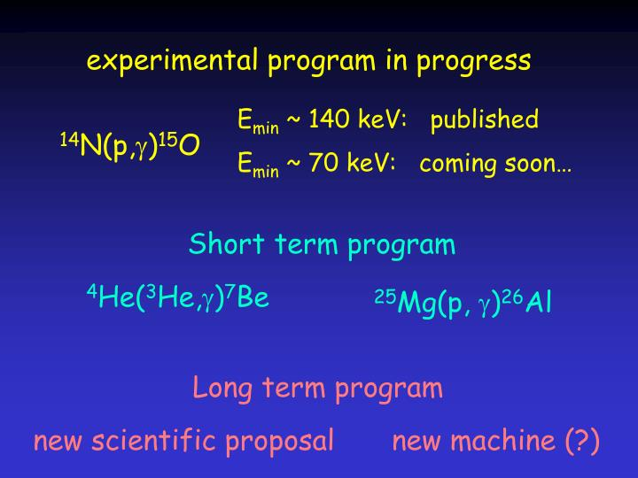 experimental program in progress