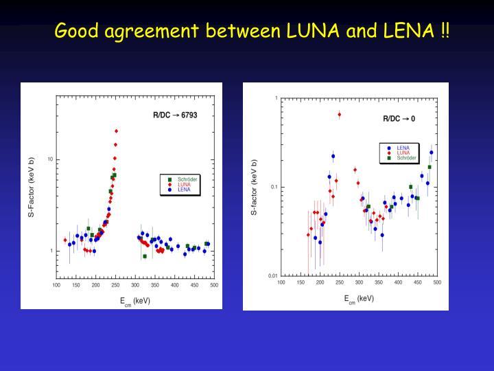 Good agreement between LUNA and LENA !!