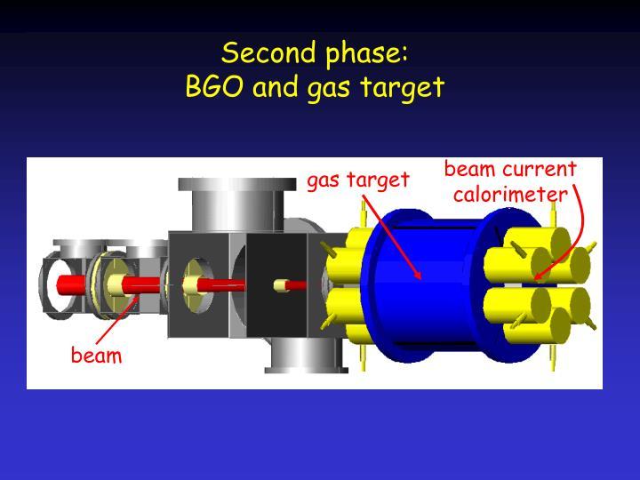 beam current