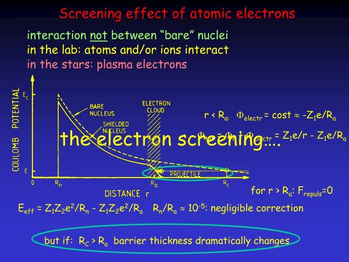 Screening effect of atomic electrons