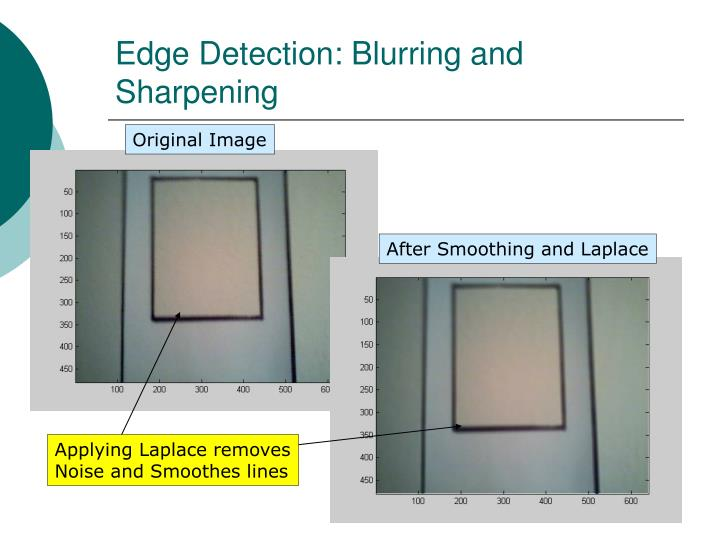 Edge Detection: Blurring and Sharpening