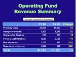 operating fund revenue summary