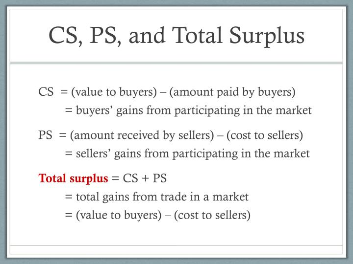 CS, PS, and Total Surplus