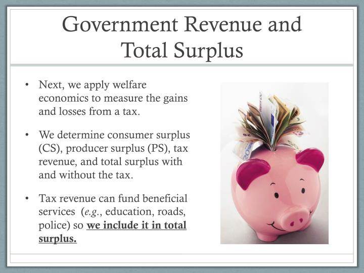 Government Revenue and Total Surplus