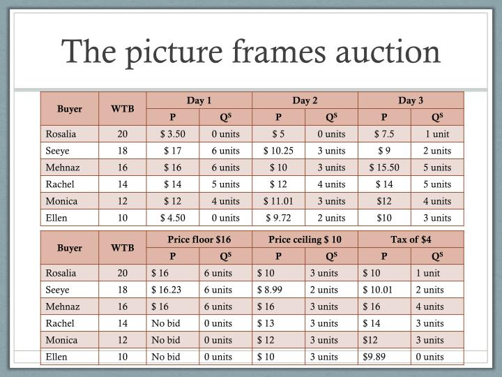 The picture frames auction