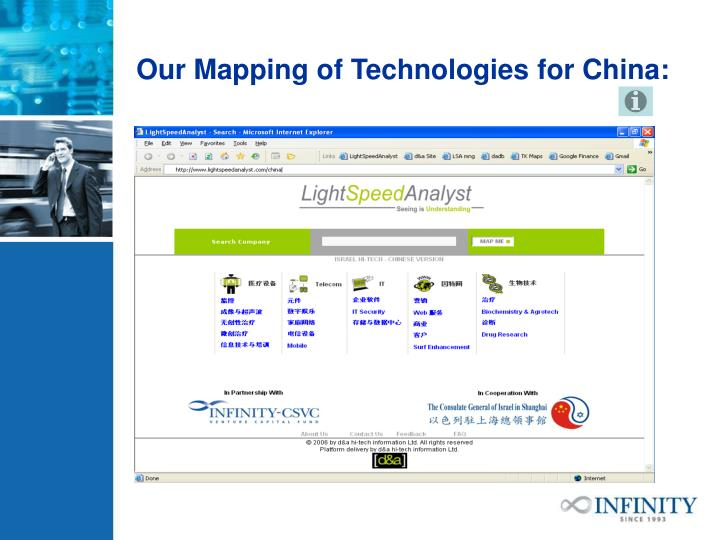 Our Mapping of Technologies for China: