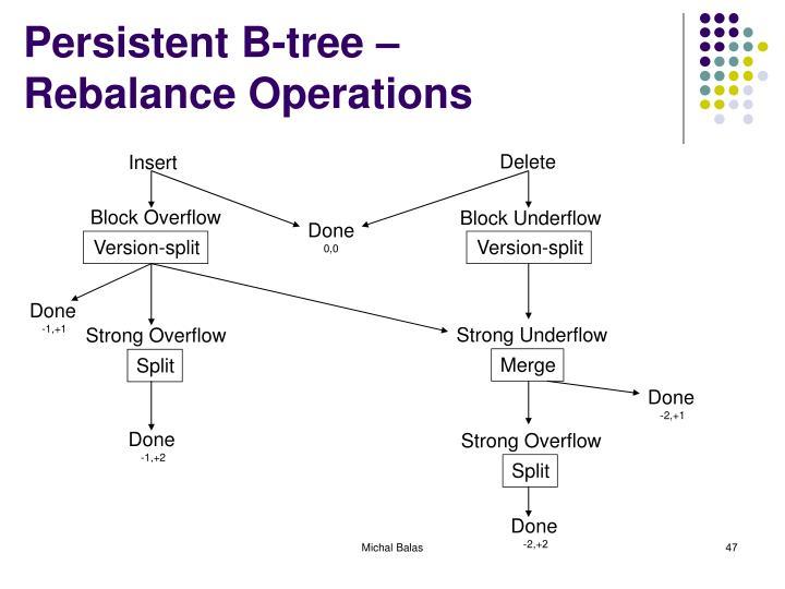Persistent B-tree –