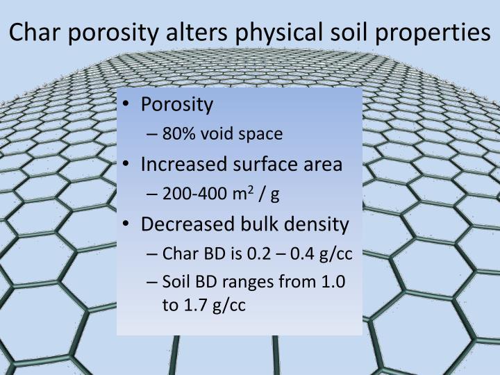 Char porosity alters physical soil properties
