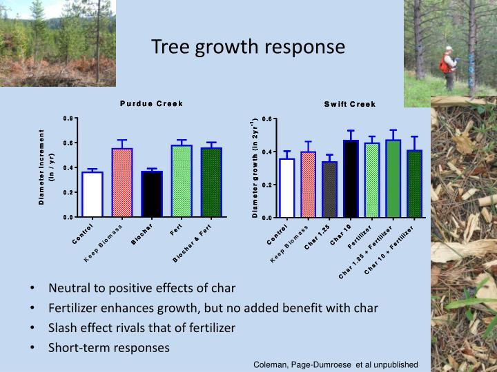 Tree growth response