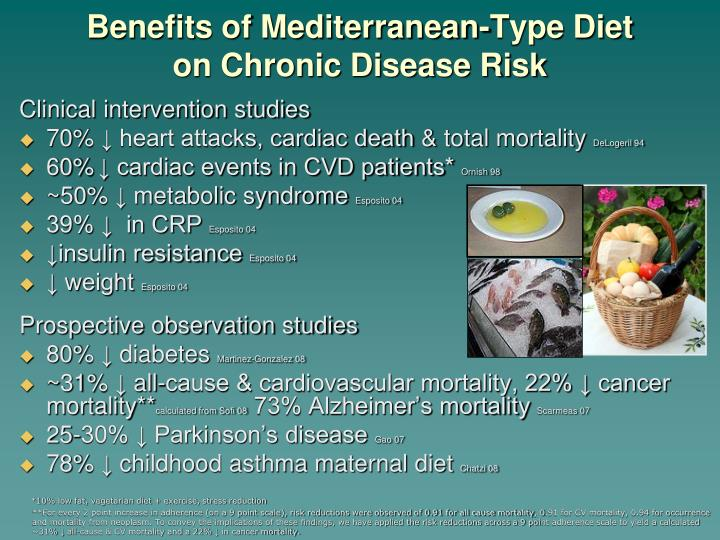 Benefits of Mediterranean-Type Diet