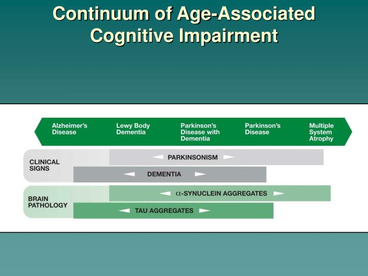 Continuum of Age-Associated         Cognitive Impairment