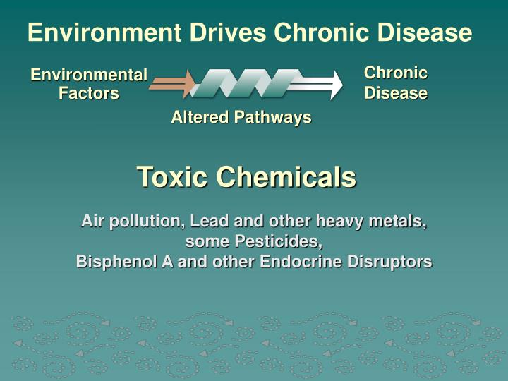 Environment Drives Chronic Disease
