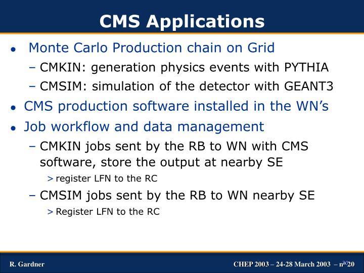 CMS Applications