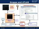 grappa and atlas