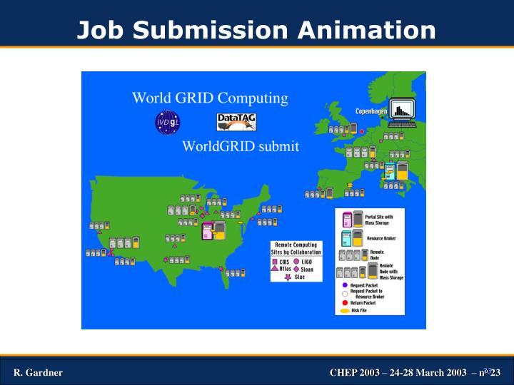 Job Submission Animation