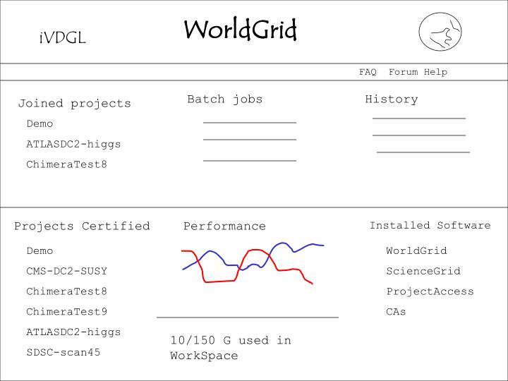 WorldGrid