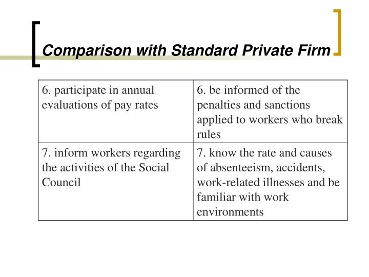 Comparison with Standard Private Firm