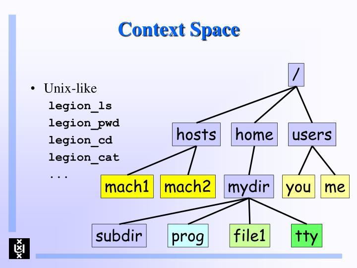 Context Space