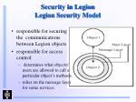 security in legion legion security model