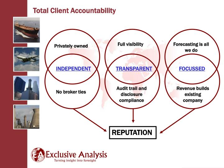 Total Client Accountability
