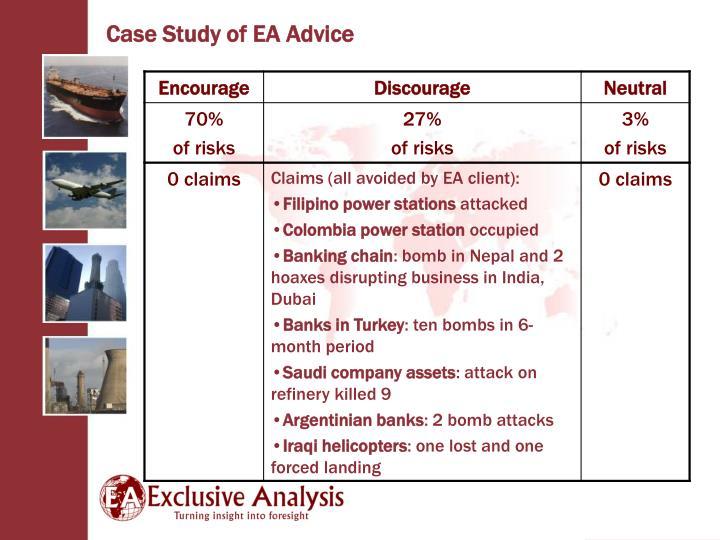 Case Study of EA Advice
