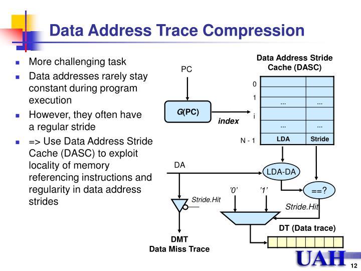 Data Address Trace Compression