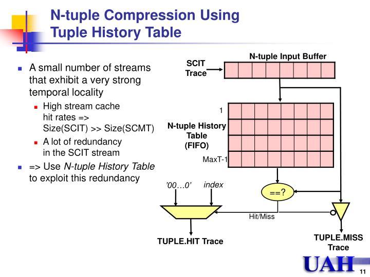 N-tuple Compression Using
