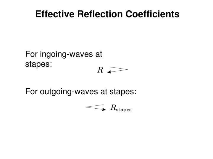 Effective Reflection Coefficients