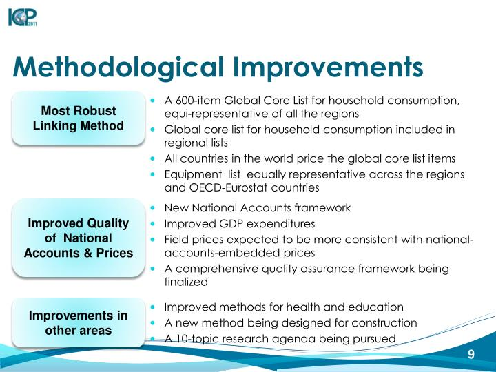 Methodological Improvements