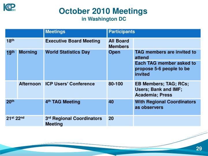 October 2010 Meetings