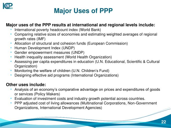 Major Uses of PPP