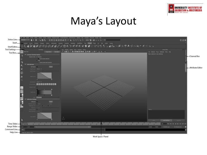 Maya's Layout