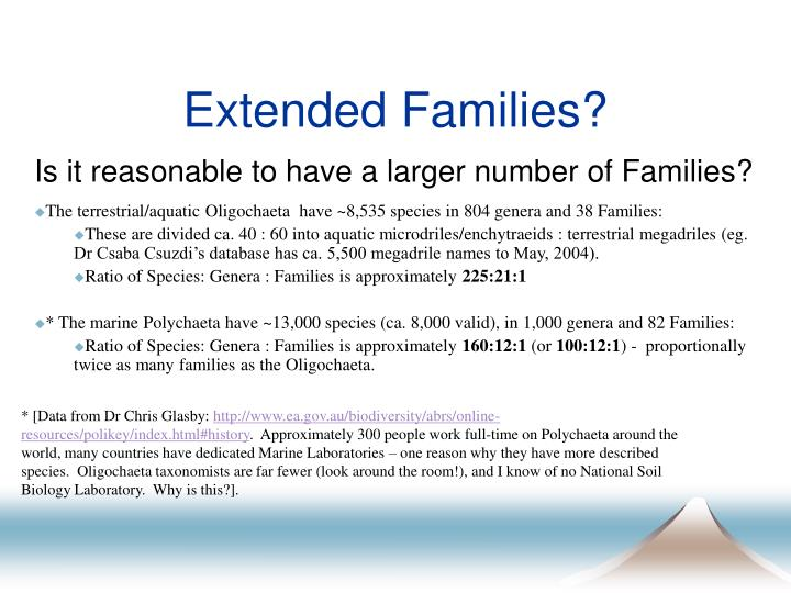 Extended Families?