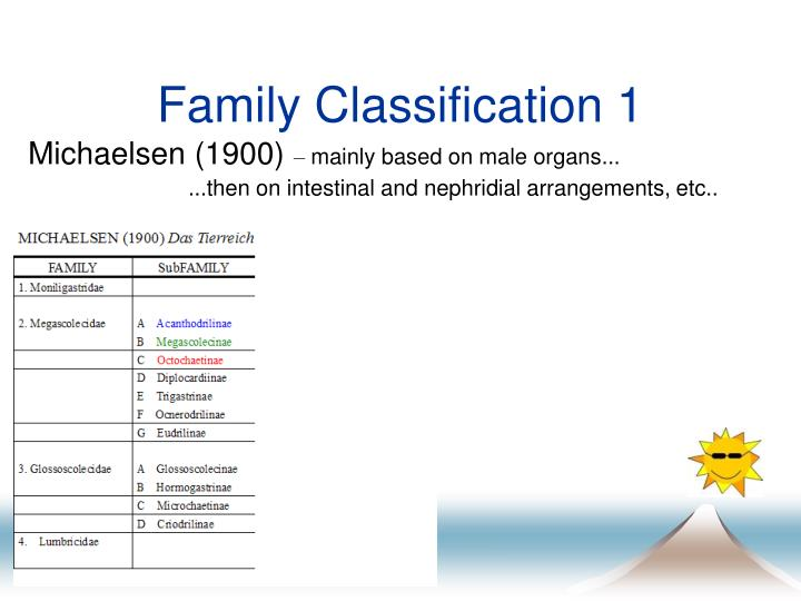 Family Classification 1