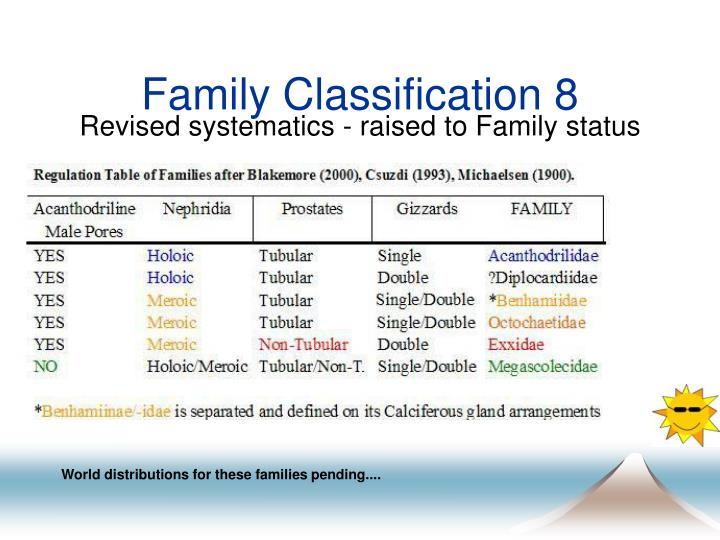 Family Classification 8